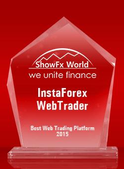 Program Trading Web Terbaik tahun 2015 dari ShowFx World